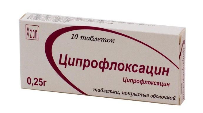 ciprofloksacin 11 Ципрофлоксацин и алкоголь: пагубное воздействие на организм