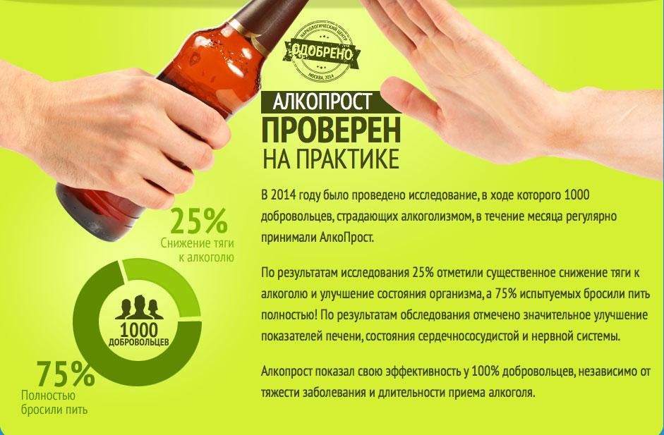 5 Алкопрост   капли от алкоголизма